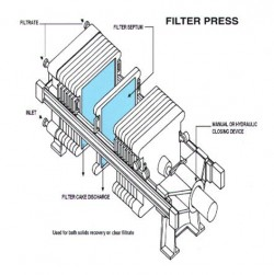 Sludge-Solids-Handling-Packages-Pic1