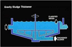 A Schematic of Sludge Thickener